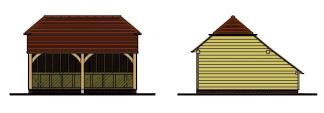 Roofline Types