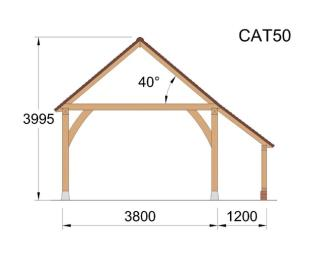 Single Storey Cross Sections