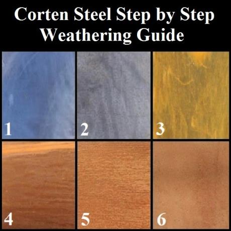 Corten Steel Step by Step Weathering Process Guide